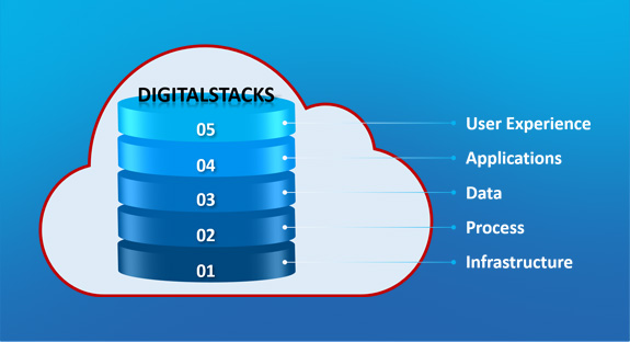 Digital infrastructure stacks